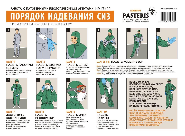 Использование защитной одежды алгоритм