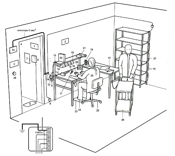 как снять статическое напряжение в кабинете